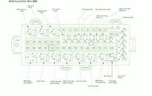 similiar ford f fuse diagram keywords f250 ford superduty 4wd fuse box diagram 300x189 2008 f250 ford