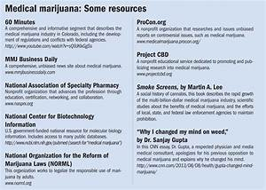 Thesis Example Essay Marijuana And Medical Marijuana  The New York Times What Is A Thesis Of An Essay also Essay Writing Scholarships For High School Students Should Marijuana Be Legal For Medical Purposes Essay Marijuana And  Thesis In An Essay