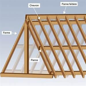 Toiture Metallique Pour Maison : comment poser la toiture d 39 une maison en bois ~ Premium-room.com Idées de Décoration