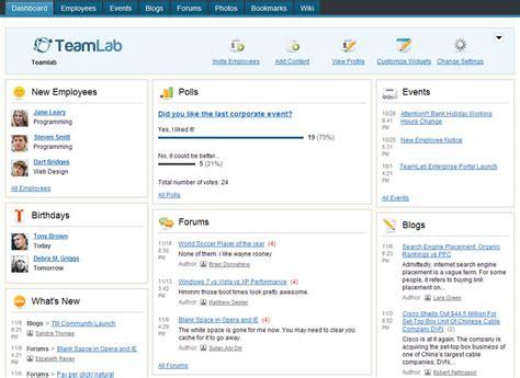 Filetm Community Dashboard Jpg Wikimedia Commons