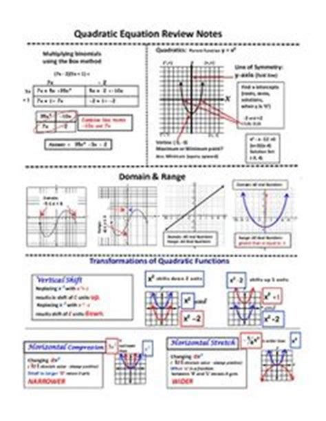 1000+ Images About Unit 5 Quadratic Functions On Pinterest  Quadratic Function, Equation And