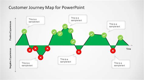 powerpoint map templates customer journey map diagram for powerpoint slidemodel