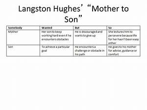 """PPT - Langston Hughes ' """" Mother to Son """" PowerPoint ..."""