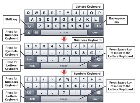 Typing Numbers And Symbols (iphone 4