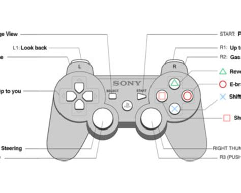 Ps4 Controller Diagram by How To Transfer Photos From Ps3 To Pc Or Mac Team Shmo