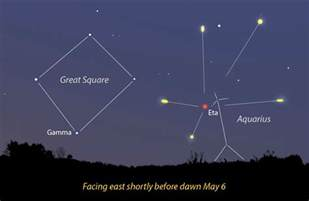 Meteor Showers August Photo