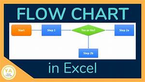 How To Make A Flow Chart In Excel - Tutorial