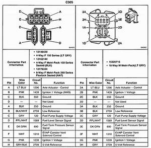 Do You Know The Wiring Diagram For A 2002 Pontiac Aztek 8