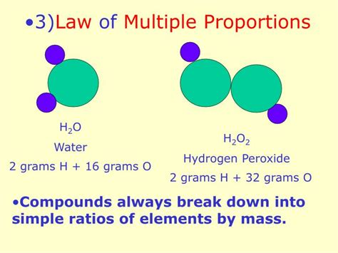 PPT - Atomic Theory PowerPoint Presentation - ID:6909895