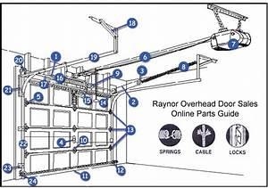 Raynor Garage Door Opener Parts  U2013 Dandk Organizer