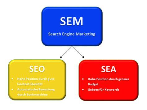 seo marketing definition sem sea und seo die feinen aber wichtigen unterschiede