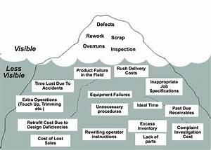 123helpme essay writer iceberg principle marketing iceberg principle marketing