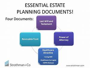 Estate planning keeping more for your family ppt video for Estate planning documents online