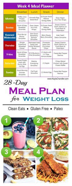 plats cuisin駸 weight watchers click pin for 7 day clean meal plan and a healthy week click pin for 7