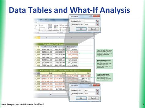 what if analysis data table tutorial 10 performing what if analyses ppt video