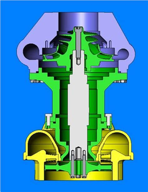 loxmethane turbopump design turbo solutions engineering