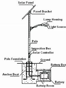 Schematic Diagram For Street Lighting System  11