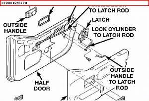 Dude  What U0026 39 S Up With The Jeep Wrangler Door Locks  I