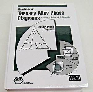 Handbook Of Ternary Alloy Phase Diagrams