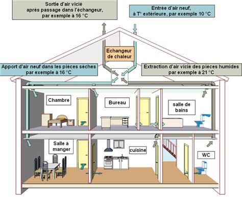 ventilation naturelle salle de bain sa pomerol maison 224 vendre ossature bois acheter une maison basse 233 nergie plans
