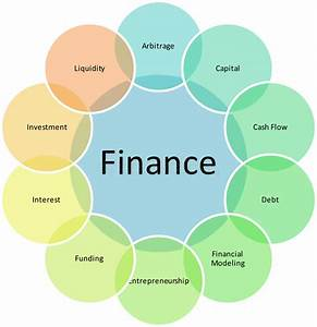 Finance Components Business Diagram Stock Illustration