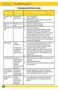 Troubleshooting Guide  How To Dehydrate How To Dehydrate