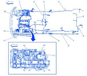 Harley Hummer Wiring Diagram by Hummer H3 2005 Electrical Circuit Wiring Diagram