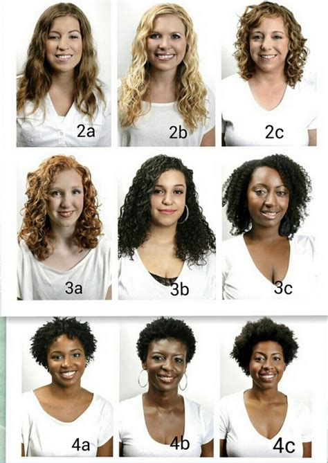 how to style 2c hair find the right products for your curls justcurly 7321