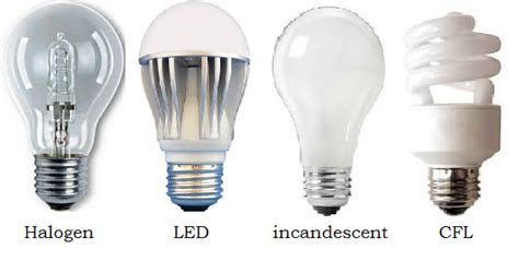 How To Replace A Fused Light Bulb