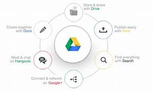 G Suite Business  Unlimited Storage  Email Retention
