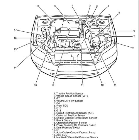 2015 Mitsubishi Mirage Engine Diagram by Where Do I Find The Vehicle Speed Sensor A On A 2001 Awd