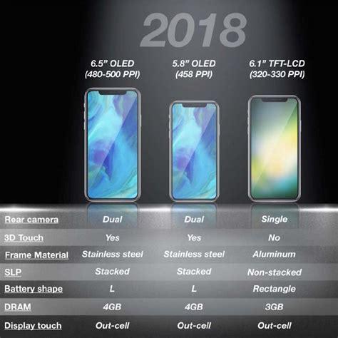 raport nowe iphone y z 4 gb ram thinkapple