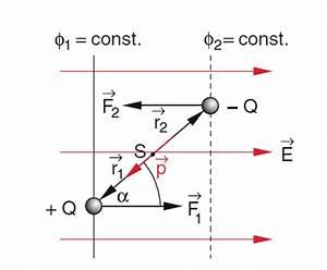 Elektrisches Feld Berechnen : mp forum potenzial dipol im elektrischen feld matroids ~ Themetempest.com Abrechnung