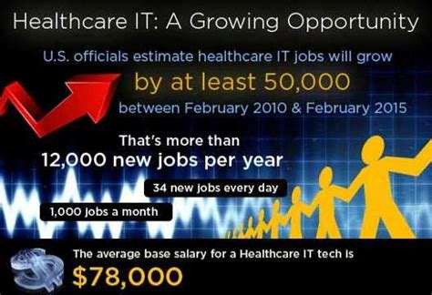 Online Health Informatics Bachelor's Degree From Oregon Tech. Physical Therapy Aide Schools. Becoming A Registered Nurse Online. Home Improvement Windows Replacement. Clapboard Siding Installation. Massage Schools In Las Vegas. Depilacion Laser En La Cara Set Clocks Back. Global Merchant Processing Lawyer Columbus Oh. Professional Liability Insurance Cpa