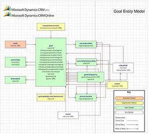 Entity Relationship Diagram In Visio