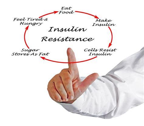Type 2 Diabetes Insulin Resistance