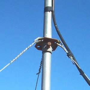 Marcus' Mast & Antenna Installation