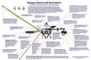 Image Gallery Voyager 1 Model