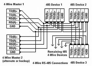 rs 485 connections faq advantech bb smartworx With wiring diagram for modbus rs485 wiring connection diagram modbus rs485