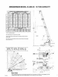 15 Ton Broderson Load Chart Broderson Ic 200 1c 2c Carry Deck Crane Load Chart