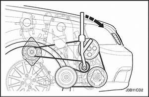 Service Manual2005 Maintenance And Repair