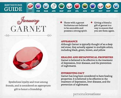 Birthstones Month Birthstone Garnet Guide February January
