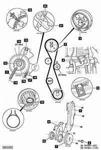 Engine Timing Diagram