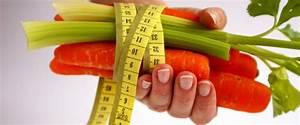 Похудеть за неделю на 5 кг простая диета
