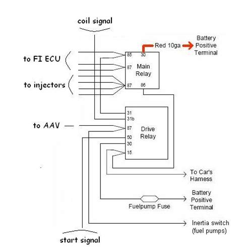 wiring diagram instalasi listrik industri snatch block