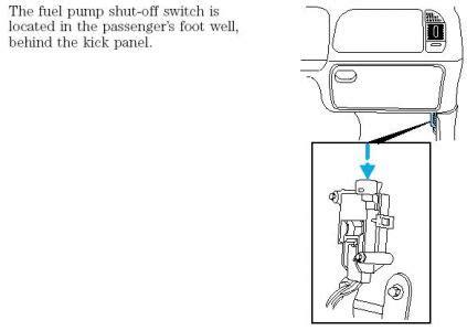 Ford Explorer Fuel Pump Shut Off Switch Location