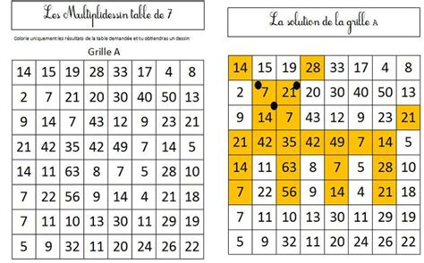 tables de multiplication a imprimer ce2 multiplidessin du chien colorier les r 233 sultats du table de multiplication donn 233 e ce1 ce2