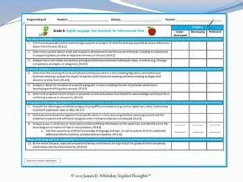 common core  grade english standards progress reports
