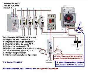 Nombre De Prise Par Disjoncteur : tableau general relais pompe asservi par courant sur ~ Premium-room.com Idées de Décoration
