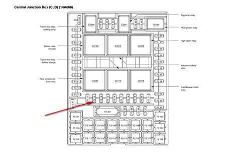 Lincoln Aviator Fuse Box Diagram Auto